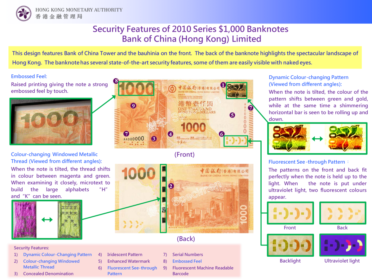 香港ドル偽札